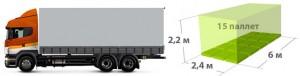Заказ грузового автомобиля 10 тонн